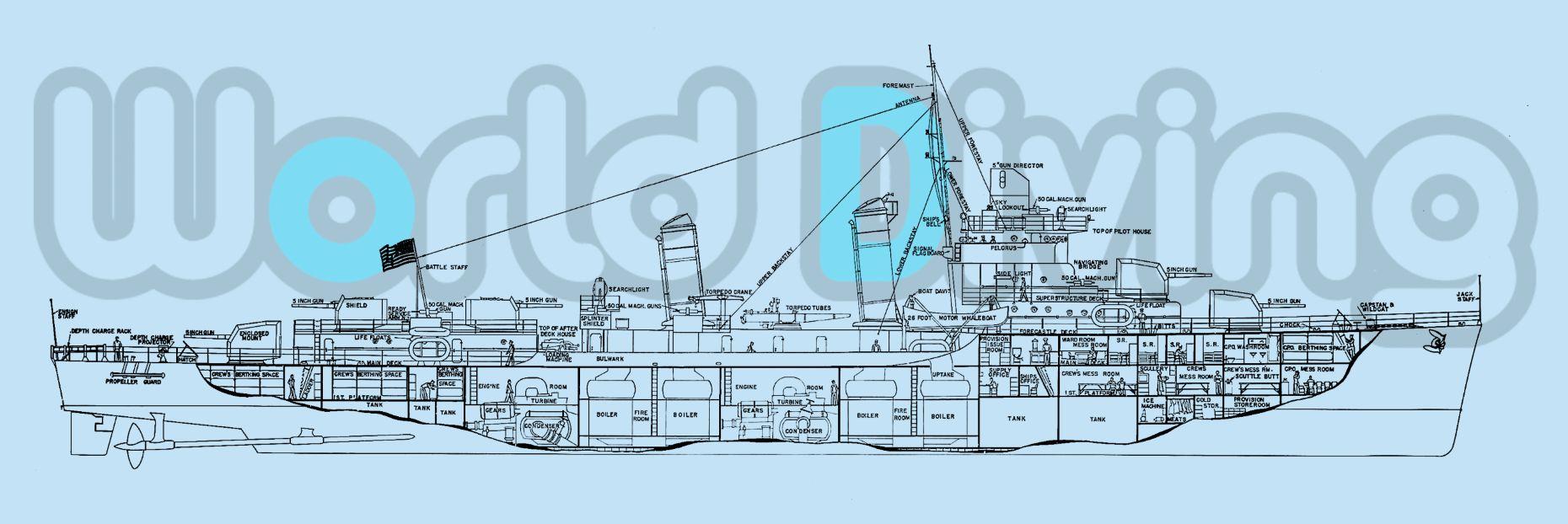 エモンズ USS Emmonsのpdfファイル